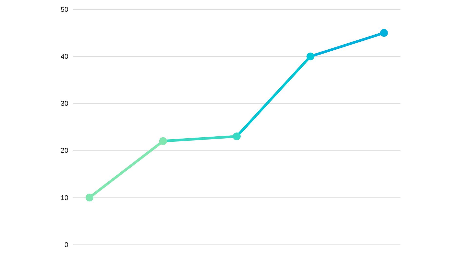 I Tripled My Website Traffic With Pinterest Marketing ...