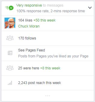 facebook response time ticker | Molly Marshall Marketing
